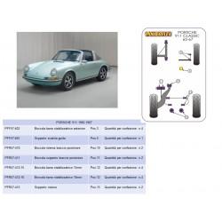 Applicazione Powerflex PORSCHE 911 CLASSICA