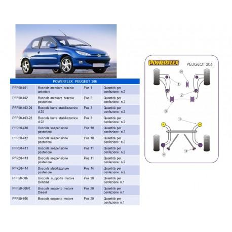 Applicazione Powerflex Peugeot 206