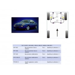 Applicazione Fiat Coupe (1995-2000),Brava,Bravo,Marea (1995-2001)