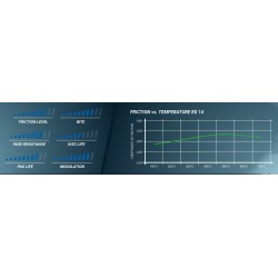 PAGID RACING BRAKE PADS 1408 RS14
