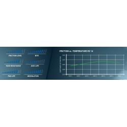 PAGID RACING BRAKE PADS 1743 RS14