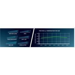 PAGID RACING BRAKE PADS 3190 RSH29E
