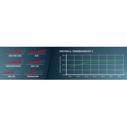 PAGID RACING BRAKE PADS 1363 RST2