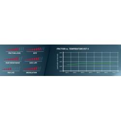 PAGID RACING BRAKE PADS 1283 RST4