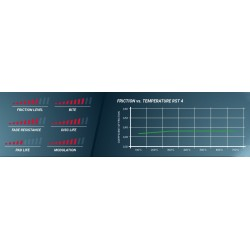 PAGID RACING BRAKE PADS 1269 RST4
