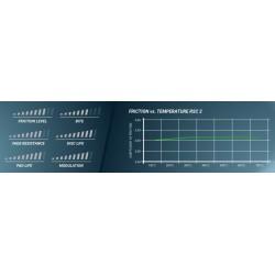PAGID RACING BRAKE PADS 4906 RSC2