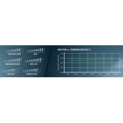 PAGID RACING BRAKE PADS 4918 RSC3