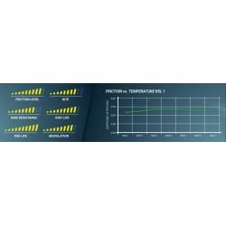PAGID RACING BRAKE PADS 1674 RSL1