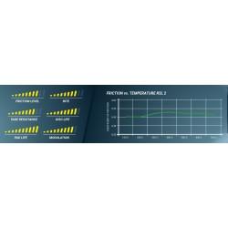 PAGID RACING BRAKE PADS 1539 RSL2