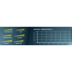 PAGID RACING BRAKE PADS 4345 RSL2