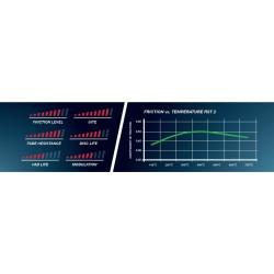 PAGID RACING Brake pads 8060 RST2